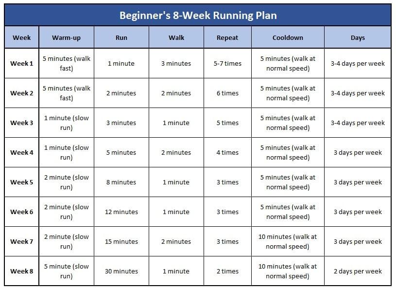 beginner running plan