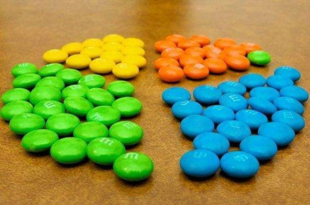 candy perfectionism